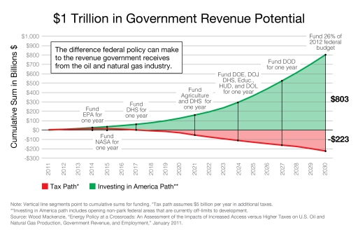 1Trillion_Government_Revenue_Potential_v2_(3)