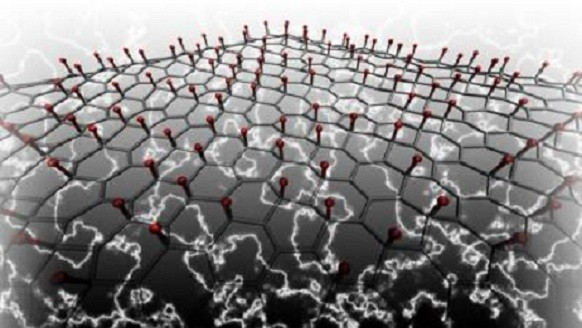 piezoelectric-graphene