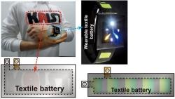 Textile 1 1384358962084