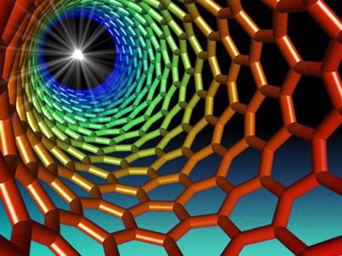Genesis Nanotechnology, Inc