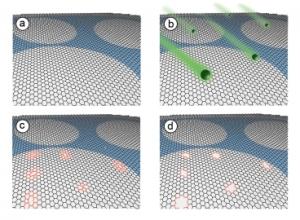 MIT Nano Filter