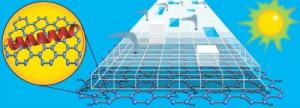 Nano Hydro ananosizedhy