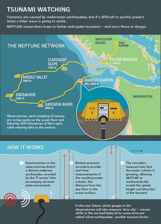 1-tsunami-watching-infographic-gereports
