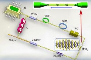 1-photonics id37913_2