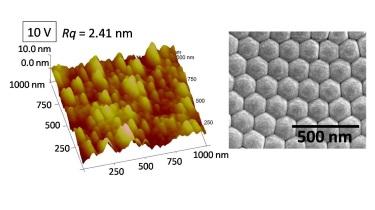 16-CNT Dye Solar Cells figure1