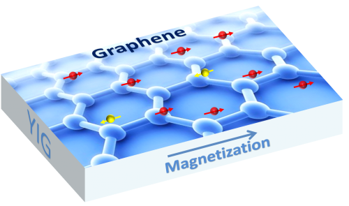 Graphene Mag researchersm