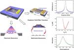 Penn Nano Sensor nl-2014-02279c_0006