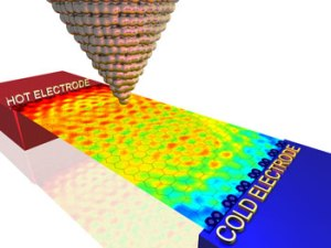 Quantum Graphene 2015_0226_graphene_temperaturex250