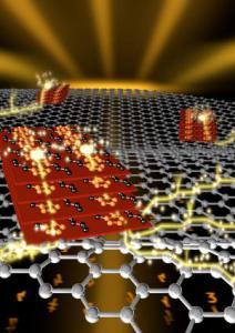 Semiconductor IIII