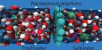 Graphene Nano Membrane 071615