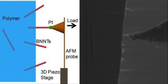 Better Shuttles from Nanoparticles 160104163702_1_540x360