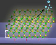 Nano Hydrogen MoS2_schematic1