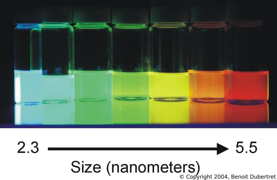 QD Images Scale and Size quantum_dots_c