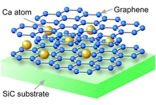 Graphene Super Conductivity 021816 160216090342_1_540x360