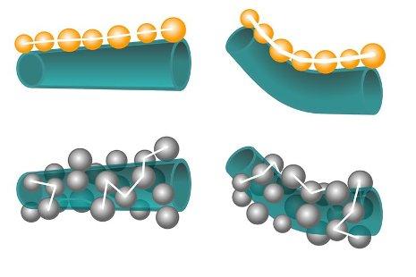 Nanotube Iron QDs image131438-horiz