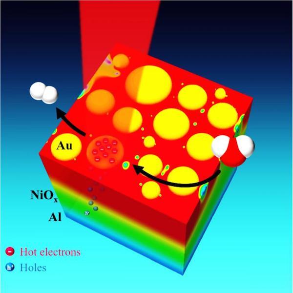 solar-water-splitter-hydrogen041316