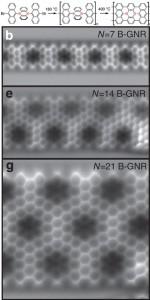 Graphene Inks 2 051816 B-doped_graphene_nanoribons-150x300