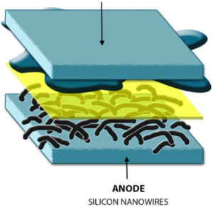 Nanowires 060116 micromachines-05-00171-g004-1024