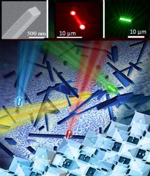 Perovskite Nano wires 160616141636_1_540x360