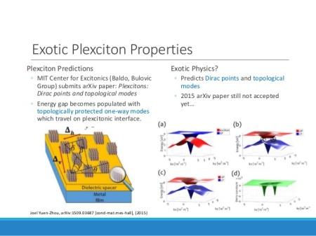 plexciton-plasmonexciton-coupling-13-638