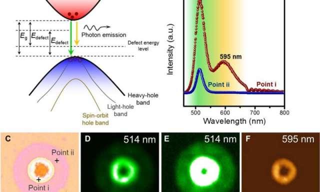 Piezo 2 081116 spectroscopi