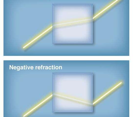 graphen-beam-electronsing