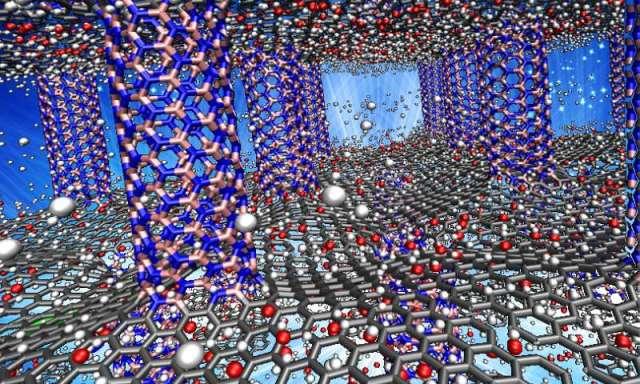 nitride-boron-graphene-hybridnanost