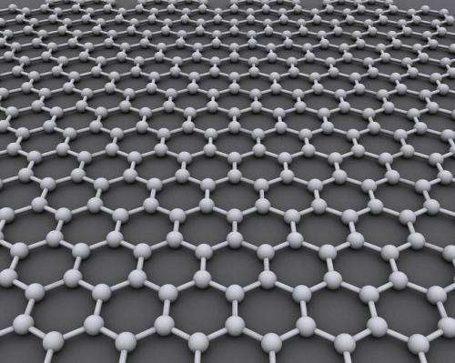 graphene-super-conductivity-1-graphene-1