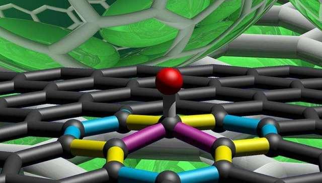 Graphene chemicallyta