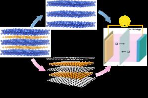 AE_Nanomaterials_Figure 1