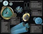 Nanomedicine I download
