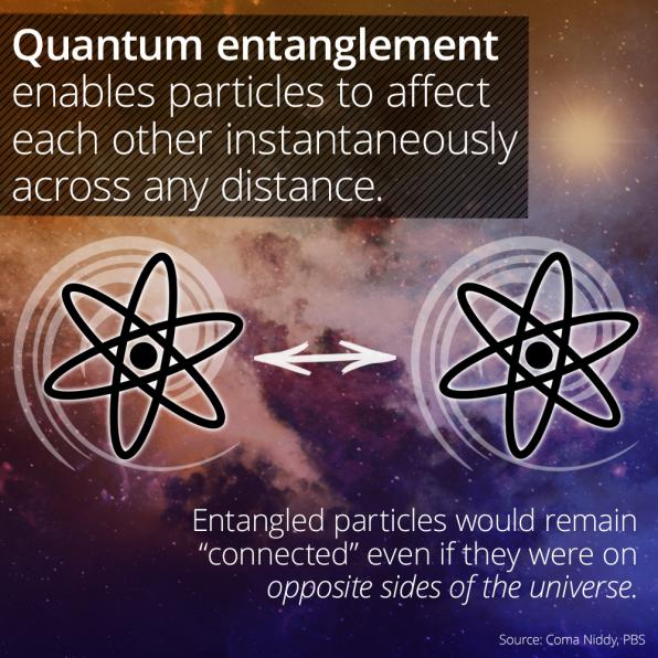 Quantum Entangle 2 2873c6e954901a23c40ff5afdf8a924d