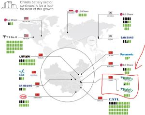 China-Battery-Market (1)