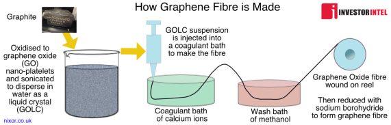 Graphene_Fibre-1600x514