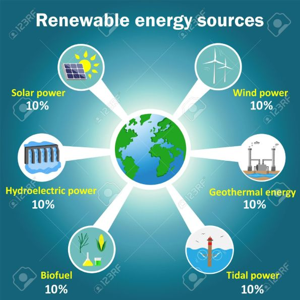 52377624-renewable-energy-sources-vector-infographics-solar-wind-tidal-hydroelectric-geothermal-power-biofuel