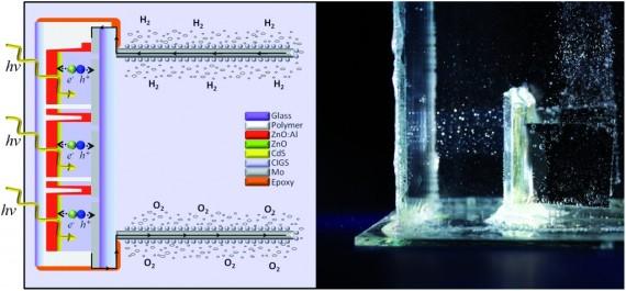 solar water splitting c3ee42519c-ga-1024x477