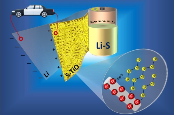 Will Drexel's Discovery Enable a Lithium-Sulfur 'Battery (R