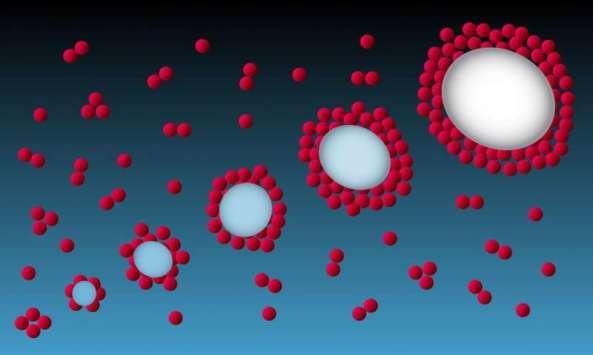 nano scale newdiscovery