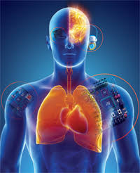 wearable med tech 1 images