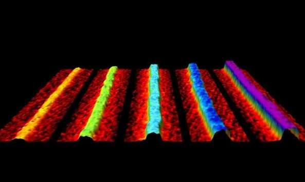 Phosphorous Nanoribbons 5cadc15c710a9