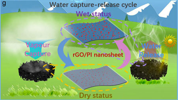 water-cycle (1).png