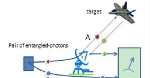 quantum_radar 1