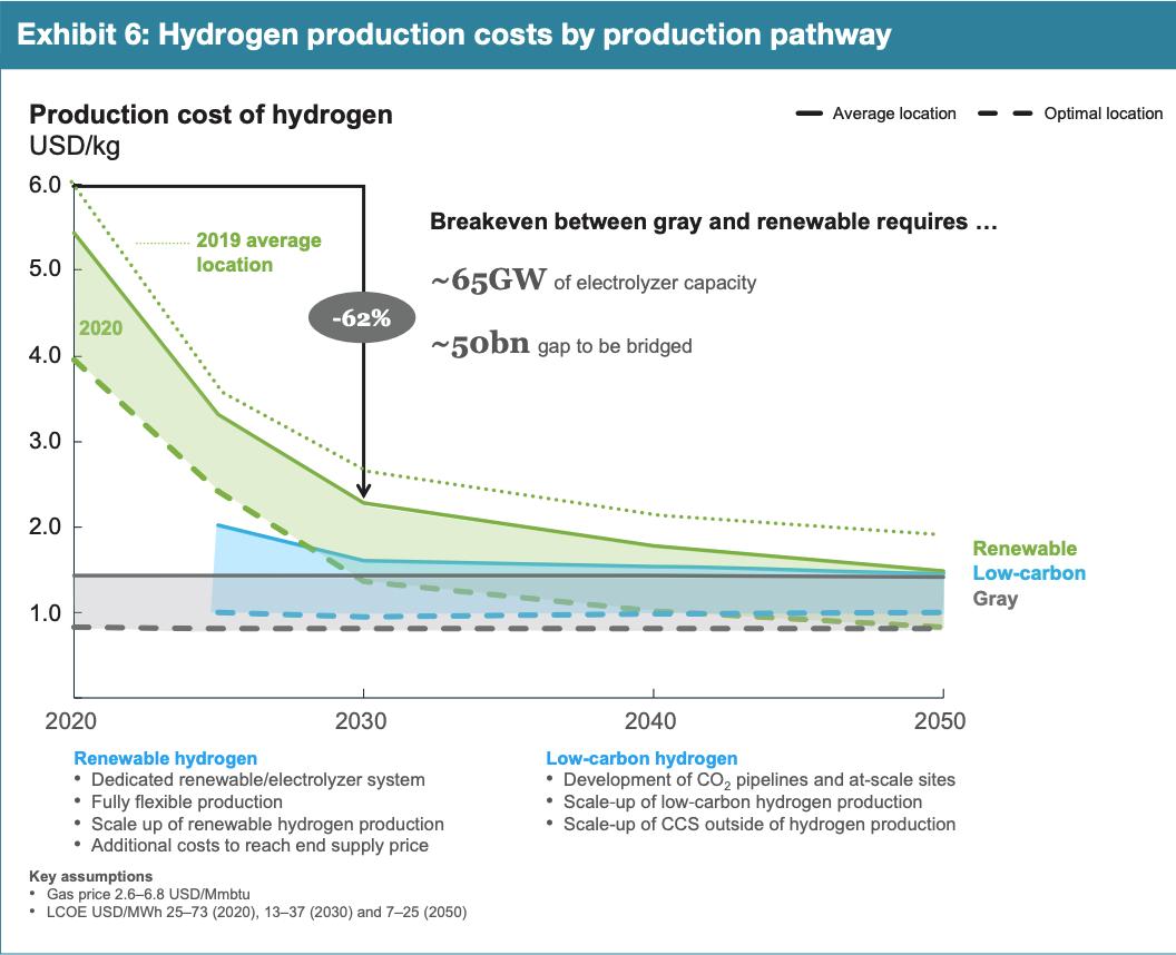 Hydrogen 2 download